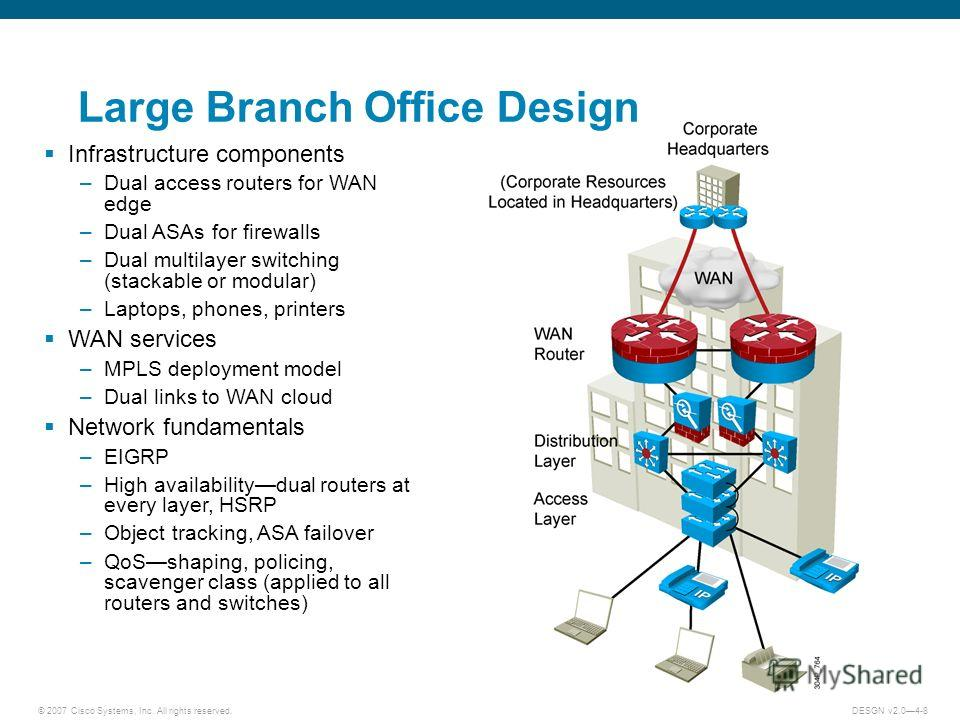 © 2007 Cisco Systems, Inc. All rights reserved.DESGN v2.04-8 Large Branch Office Design Infrastructure components –Dual access routers for WAN edge –Dual ASAs for firewalls –Dual multilayer switching (stackable or modular) –Laptops, phones, printers
