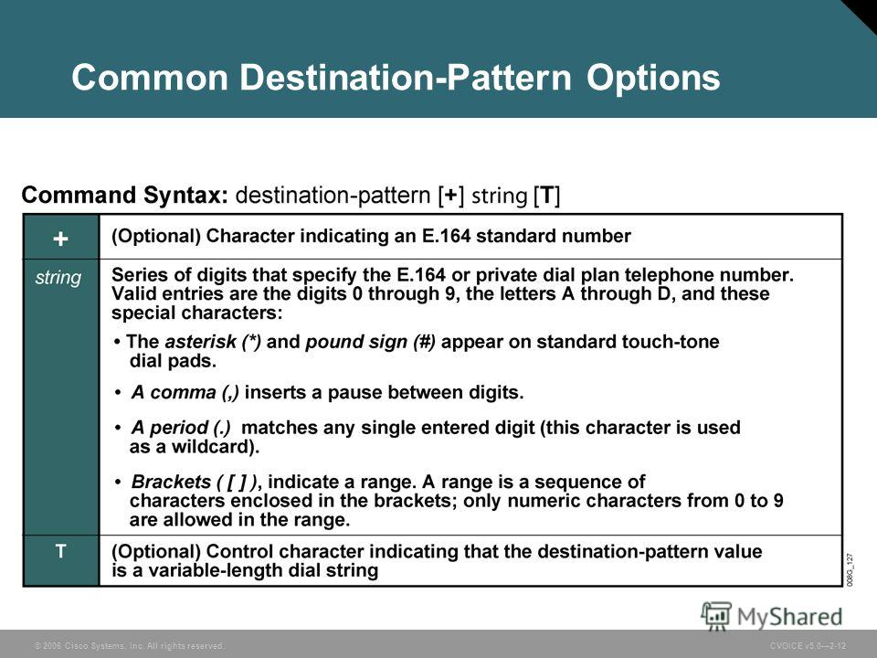 © 2006 Cisco Systems, Inc. All rights reserved. CVOICE v5.02-12 Common Destination-Pattern Options