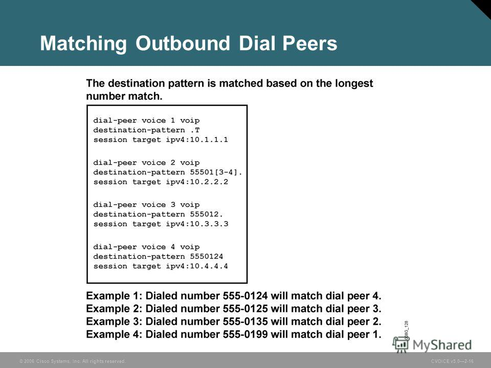 © 2006 Cisco Systems, Inc. All rights reserved. CVOICE v5.02-16 Matching Outbound Dial Peers