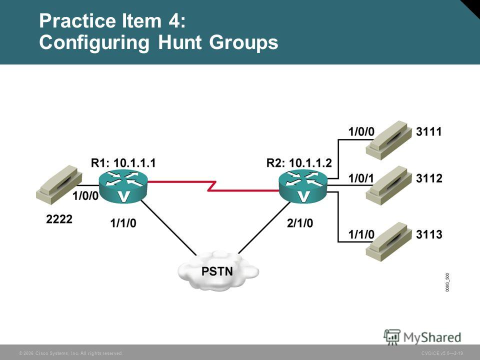 © 2006 Cisco Systems, Inc. All rights reserved. CVOICE v5.02-19 Practice Item 4: Configuring Hunt Groups