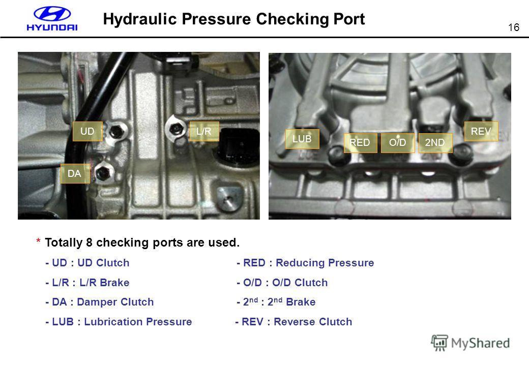 16 Hydraulic Pressure Checking Port * Totally 8 checking ports are used. - UD : UD Clutch - RED : Reducing Pressure - L/R : L/R Brake - O/D : O/D Clutch - DA : Damper Clutch - 2 nd : 2 nd Brake - LUB : Lubrication Pressure - REV : Reverse Clutch DA U