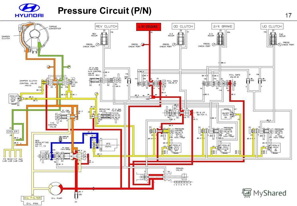 17 Pressure Circuit (P/N) L/R BRAKE