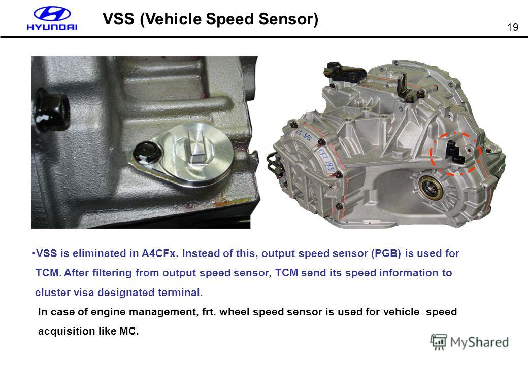 19 VSS (Vehicle Speed Sensor) VSS is eliminated in A4CFx. Instead of this, output speed sensor (PGB) is used for TCM. After filtering from output speed sensor, TCM send its speed information to cluster visa designated terminal. In case of engine mana