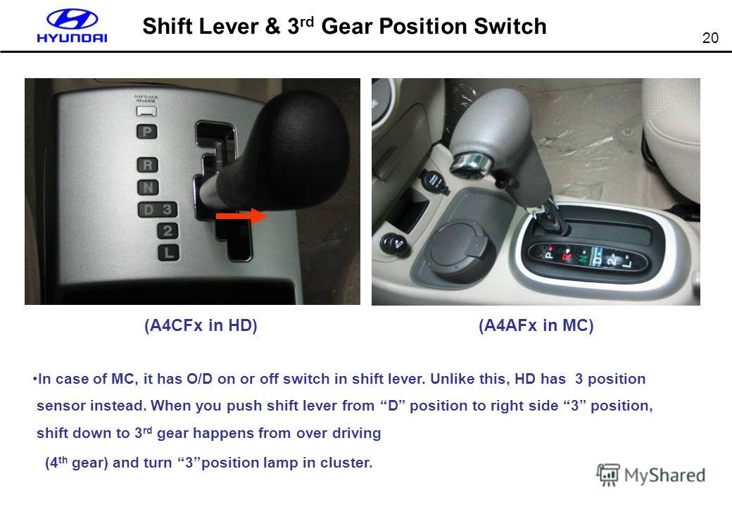 20 Shift Lever & 3 rd Gear Position Switch (A4CFx in HD)(A4AFx in MC) In case of MC, it has O/D on or off switch in shift lever. Unlike this, HD has 3 position sensor instead. When you push shift lever from D position to right side 3 position, shift