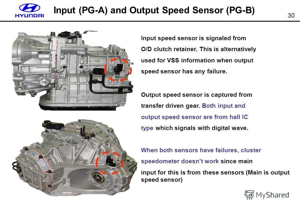 30 Input (PG-A) and Output Speed Sensor (PG-B) Input speed sensor is signaled from O/D clutch retainer. This is alternatively used for VSS information when output speed sensor has any failure. Output speed sensor is captured from transfer driven gear