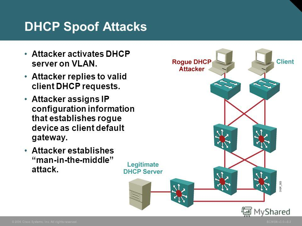 © 2006 Cisco Systems, Inc. All rights reserved. BCMSN v3.08-2 DHCP Spoof Attacks Attacker activates DHCP server on VLAN. Attacker replies to valid client DHCP requests. Attacker assigns IP configuration information that establishes rogue device as cl
