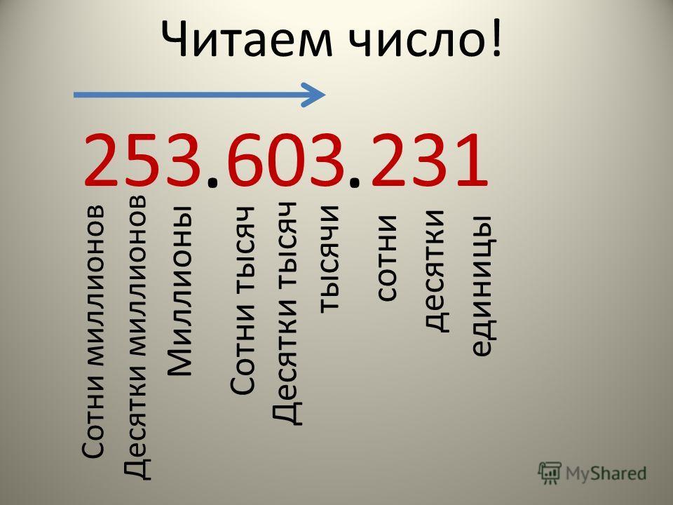 253 603 231 Читаем число!.. единицы десятки сотни тысячи Десятки тысяч Сотни тысяч Миллионы Десятки миллионов Сотни миллионов