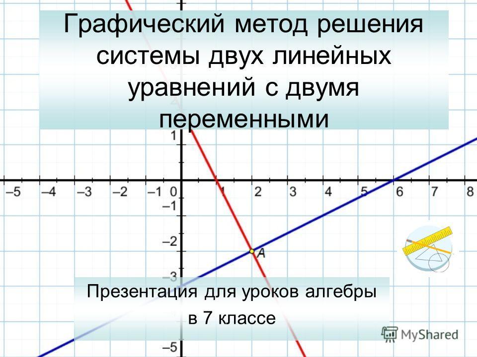 Графический метод решения системы двух линейных уравнений с двумя переменными Презентация для уроков алгебры в 7 классе