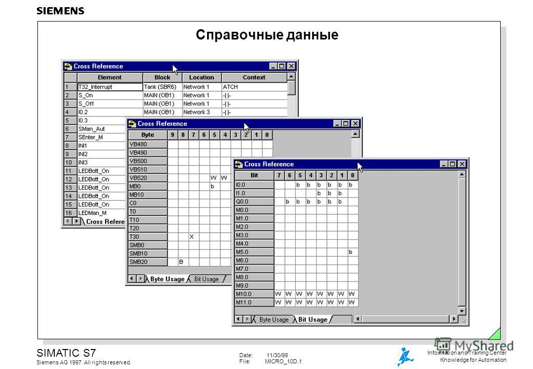 Date: 11/30/98 File:MICRO_10D.1 SIMATIC S7 Siemens AG 1997. All rights reserved. Information and Training Center Knowledge for Automation Справочные данные
