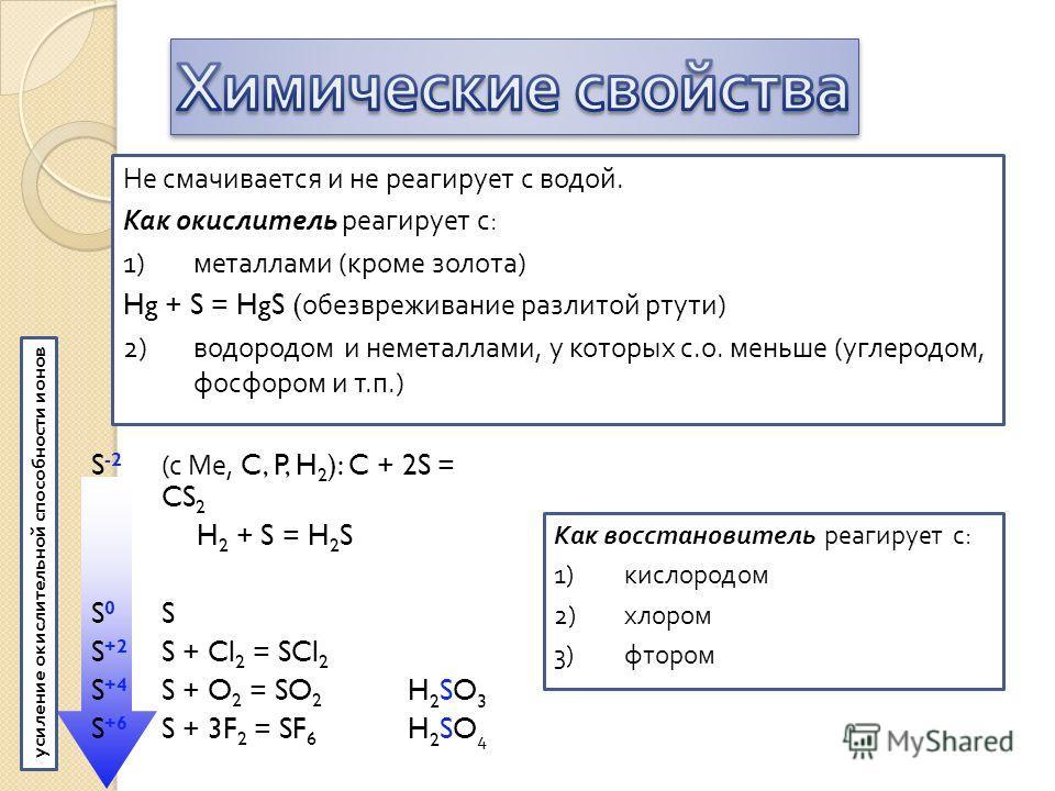 Не смачивается и не реагирует с водой. Как окислитель реагирует с : 1) металлами ( кроме золота ) Hg + S = HgS ( обезвреживание разлитой ртути ) 2) водородом и неметаллами, у которых с. о. меньше ( углеродом, фосфором и т. п.) Как восстановитель реаг