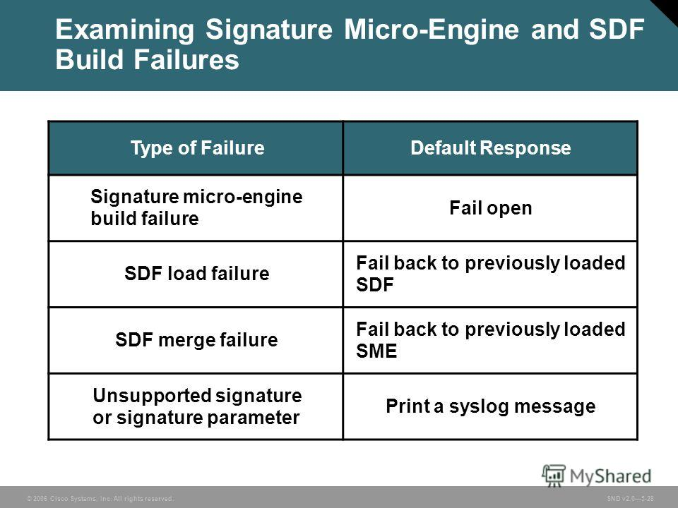 © 2006 Cisco Systems, Inc. All rights reserved. SND v2.05-28 Examining Signature Micro-Engine and SDF Build Failures Type of FailureDefault Response Signature micro-engine build failure Fail open SDF load failure Fail back to previously loaded SDF SD