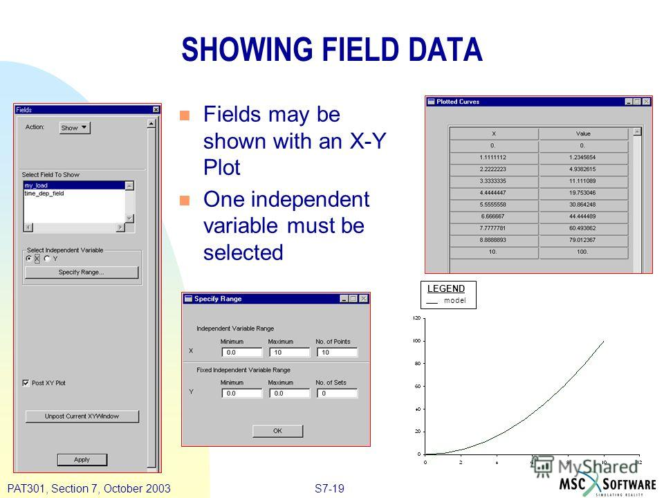 S7-19PAT301, Section 7, October 2003 SHOWING FIELD DATA n Fields may be shown with an X-Y Plot n One independent variable must be selected LEGEND model