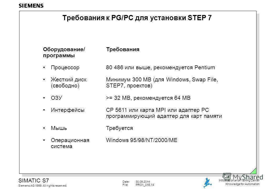 Date:30.09.2014 File:PRO1_01E.14 SIMATIC S7 Siemens AG 1999. All rights reserved. Information and Training Center Knowledge for Automation Оборудование/Требования программы Процессор 80 486 или выше, рекомендуется Pentium Жесткий диск Минимум 300 MB