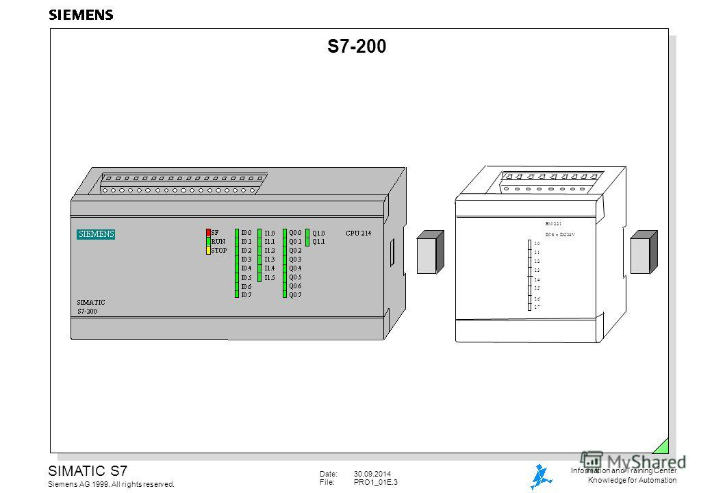 Date:30.09.2014 File:PRO1_01E.3 SIMATIC S7 Siemens AG 1999. All rights reserved. Information and Training Center Knowledge for Automation S7-200 EM 221 DI 8 x DC24V I.0 I.1 I.2 I.3 I.4 I.5 I.6 I.7