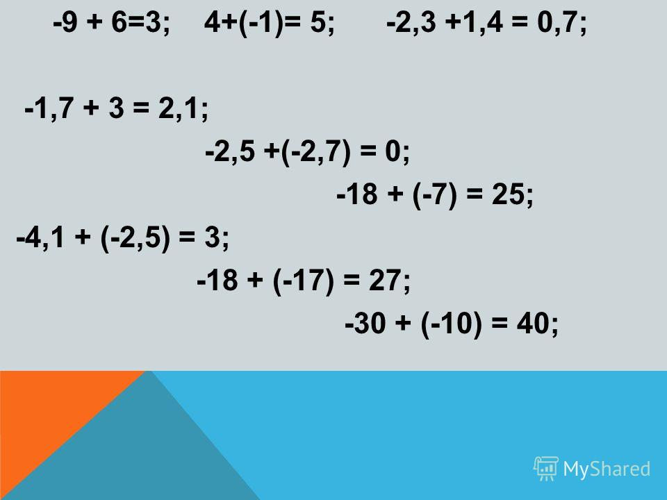 -9 + 6=3; 4+(-1)= 5; -2,3 +1,4 = 0,7; -1,7 + 3 = 2,1; -2,5 +(-2,7) = 0; -18 + (-7) = 25; -4,1 + (-2,5) = 3; -18 + (-17) = 27; -30 + (-10) = 40;