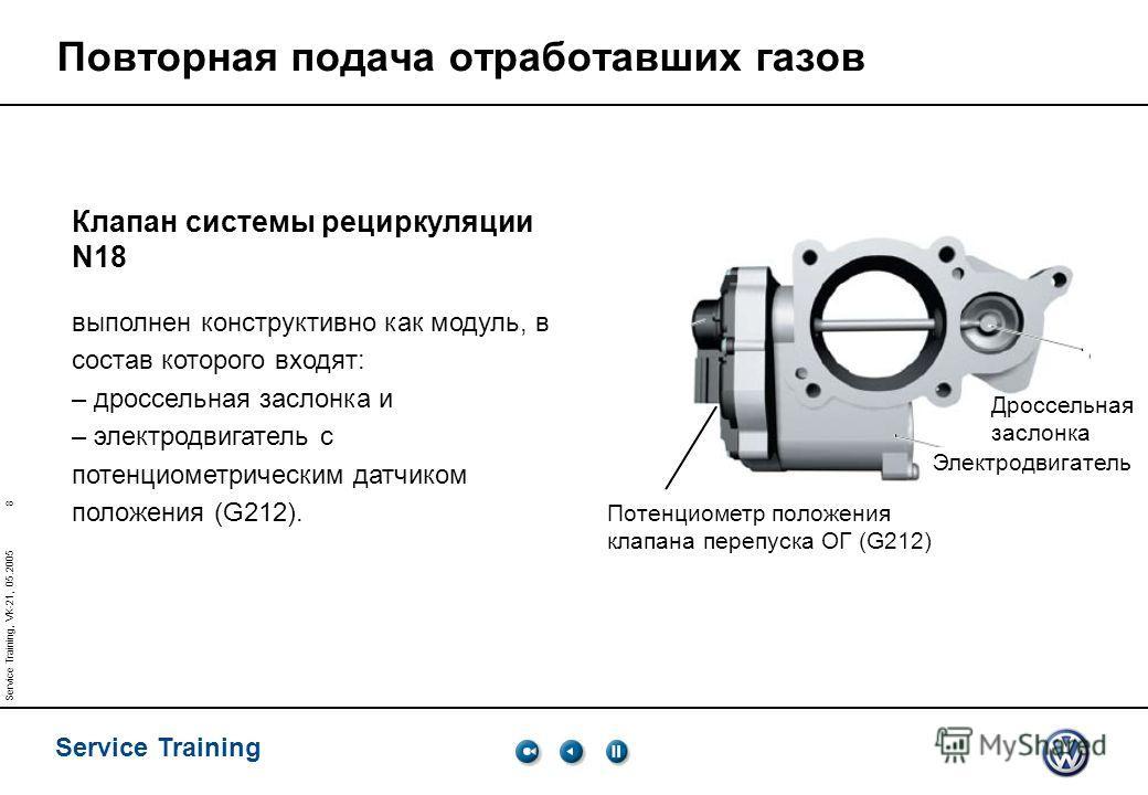 8 Service Training Service Training, VK-21, 05.2005 Повторная подача отработавших газов Потенциометр положения клапана перепуска ОГ (G212) Дроссельная заслонка Электродвигатель Клапан системы рециркуляции N18 выполнен конструктивно как модуль, в сост