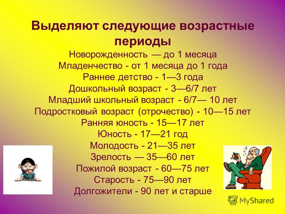 Выделяют следующие возрастные периоды Новорожденность до 1 месяца Младенчество - от 1 месяца до 1 года Раннее детство - 13 года Дошкольный возраст - 36/7 лет Младший школьный возраст - 6/7 10 лет Подростковый возраст (отрочество) - 1015 лет Ранняя юн