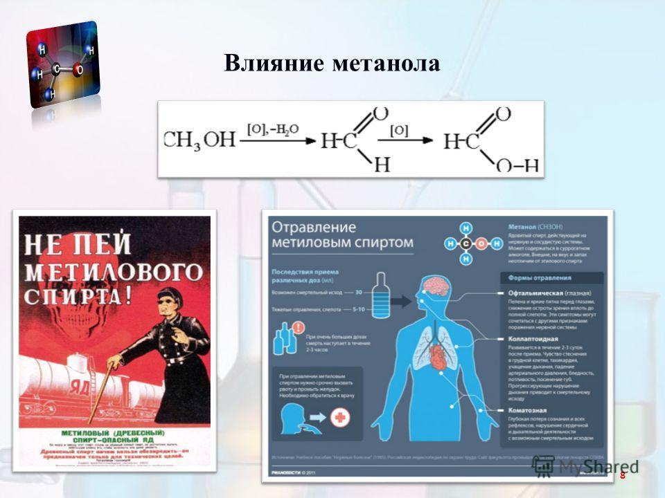 Влияние метанола 8