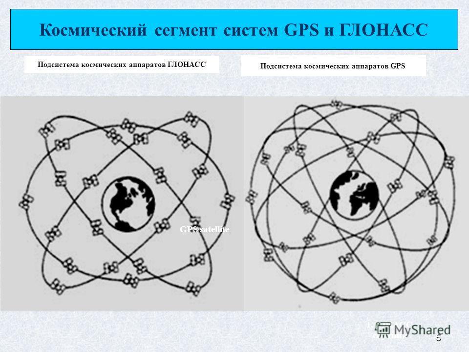 5 ГЛОНАСС спутник Подсистема космических аппаратов ГЛОНАСС Подсистема космических аппаратов GPS GPS satellite