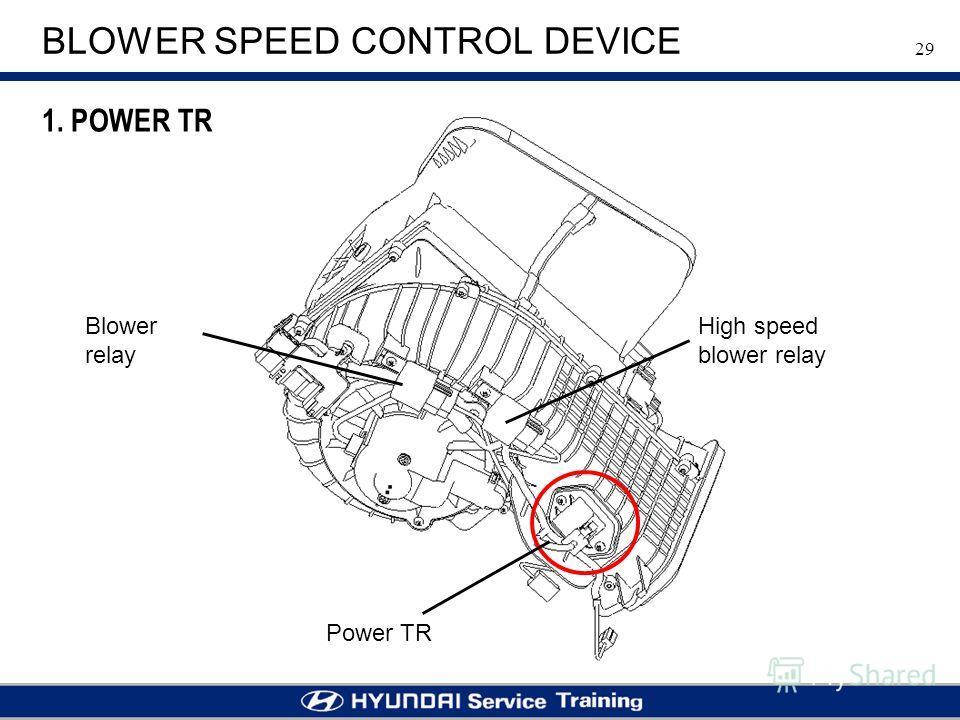 29 BLOWER SPEED CONTROL DEVICE 1. POWER TR Blower relay High speed blower relay Power TR
