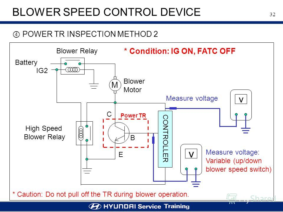 32 BLOWER SPEED CONTROL DEVICE M Battery IG2 Blower Motor Measure voltage v CONTROLLER Power TR High Speed Blower Relay B C E v POWER TR INSPECTION METHOD 2 * Condition: IG ON, FATC OFF Measure voltage: Variable (up/down blower speed switch) * Cautio