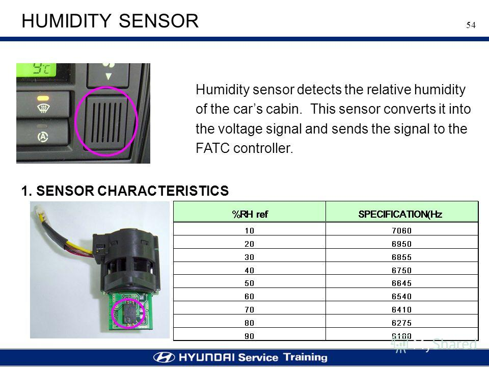 54 HUMIDITY SENSOR Humidity sensor detects the relative humidity of the cars cabin. This sensor converts it into the voltage signal and sends the signal to the FATC controller. 1. SENSOR CHARACTERISTICS