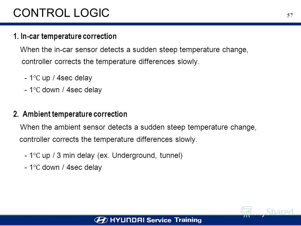 57 CONTROL LOGIC 1. In-car temperature correction When the in-car sensor detects a sudden steep temperature change, controller corrects the temperature differences slowly. - 1 up / 4sec delay - 1 down / 4sec delay 2. Ambient temperature correction Wh