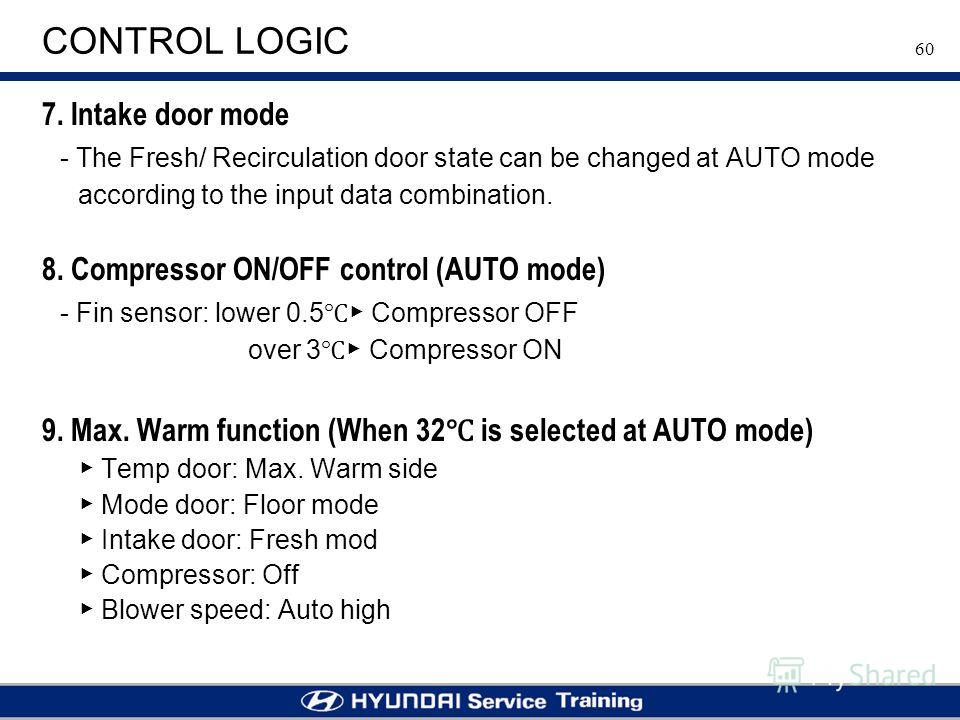 60 CONTROL LOGIC 7. Intake door mode - The Fresh/ Recirculation door state can be changed at AUTO mode according to the input data combination. 8. Compressor ON/OFF control (AUTO mode) - Fin sensor: lower 0.5 Compressor OFF over 3 Compressor ON 9. Ma