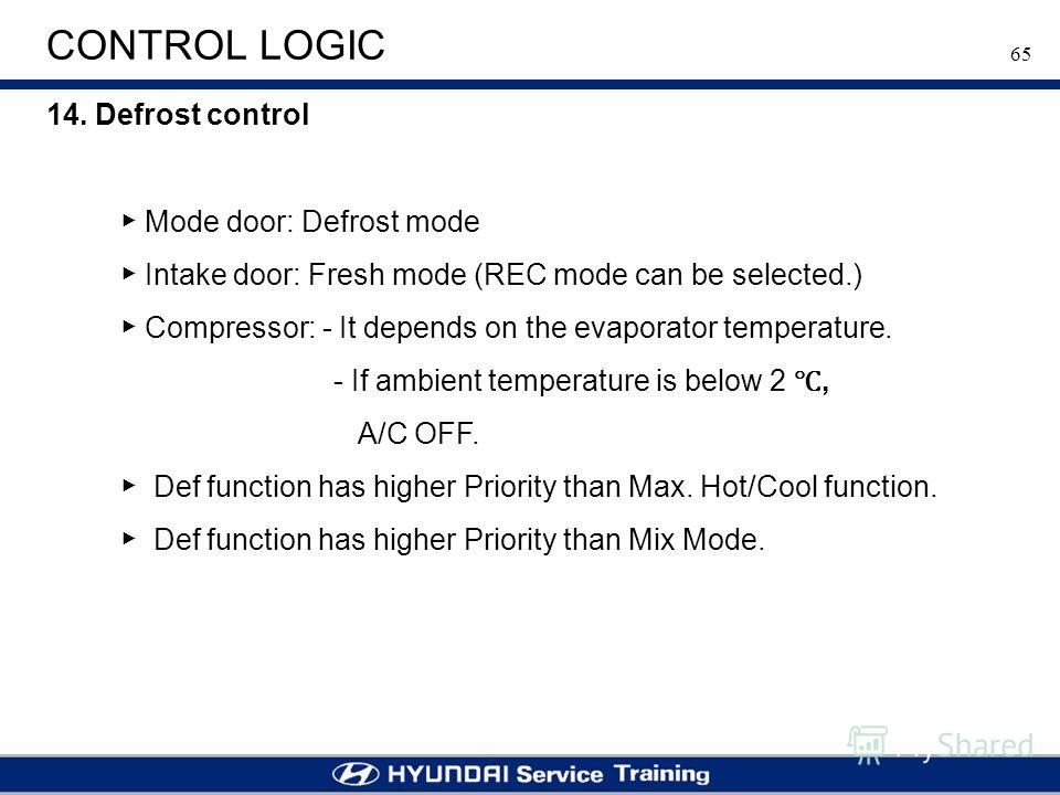 65 CONTROL LOGIC 14. Defrost control Mode door: Defrost mode Intake door: Fresh mode (REC mode can be selected.) Compressor: - It depends on the evaporator temperature. - If ambient temperature is below 2, A/C OFF. Def function has higher Priority th