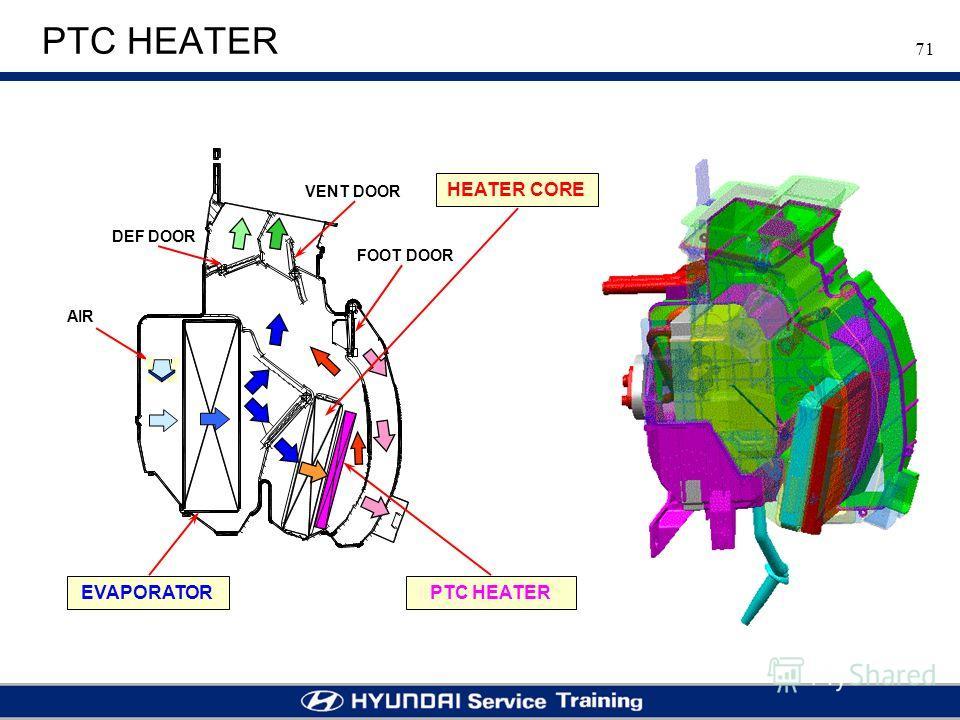 71 PTC HEATER HEATER CORE AIR DEF DOOR VENT DOOR FOOT DOOR PTC HEATEREVAPORATOR