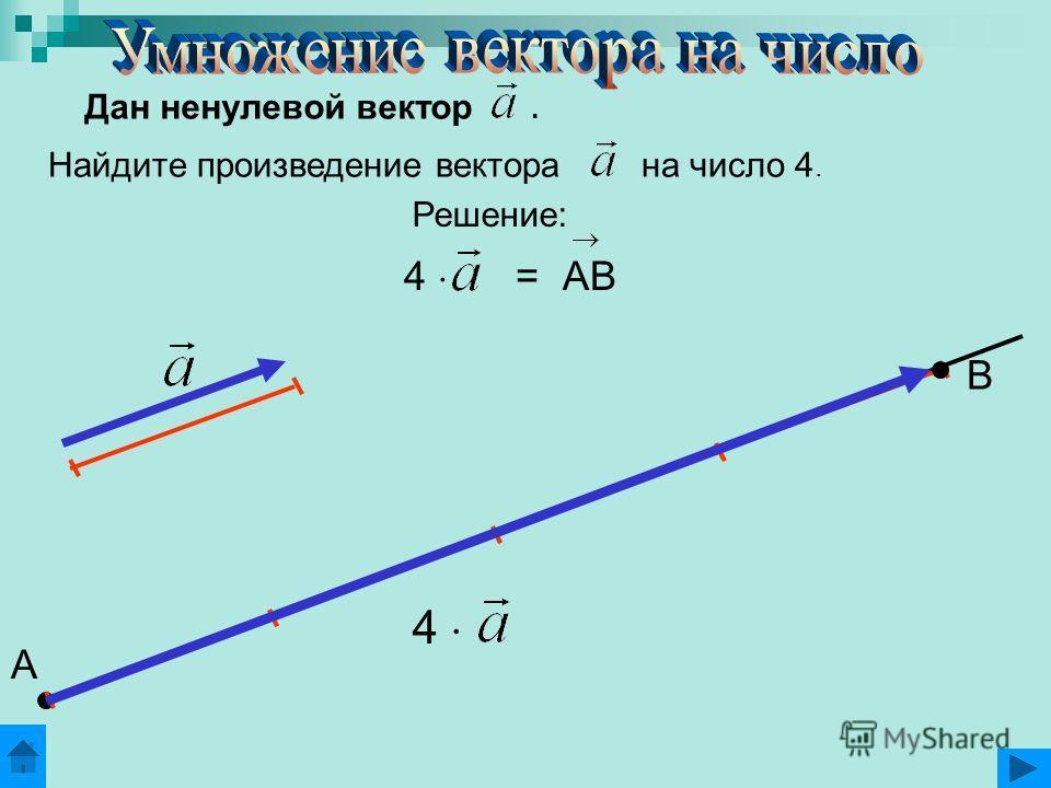 Дан ненулевой вектор. Найдите произведение вектора на число 4. Решение: А В 4 = АВ 4
