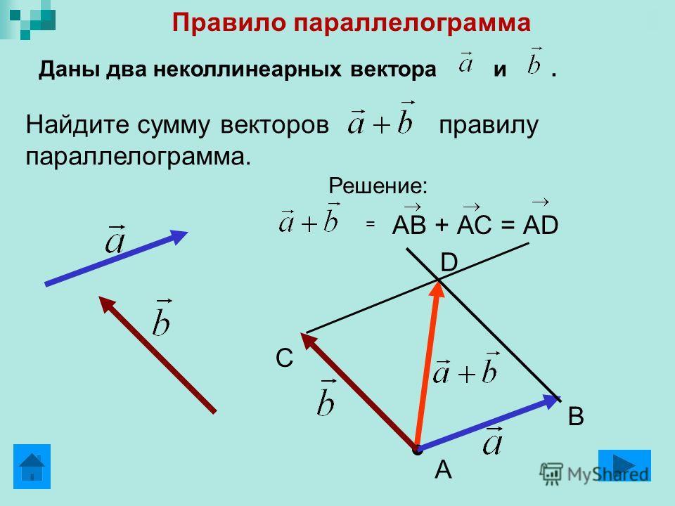 Даны два неколлинеарных вектора и. Найдите сумму векторов правилу параллелограмма. Решение: = А В D АВ + АС = АD С Правило параллелограмма