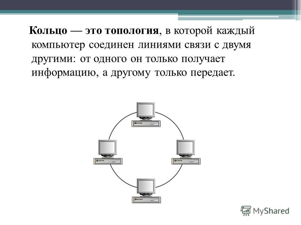 Кольцо это топология, в которой каждый компьютер соединен линиями связи с двумя другими: от одного он только получает информацию, а другому только передает.