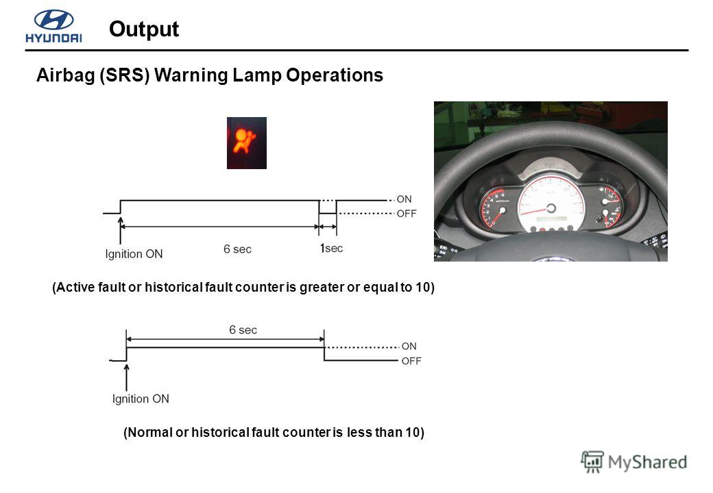 Airbag (SRS) Warning Lamp Operations Output (Active fault or historical fault counter is greater or equal to 10) (Normal or historical fault counter is less than 10)