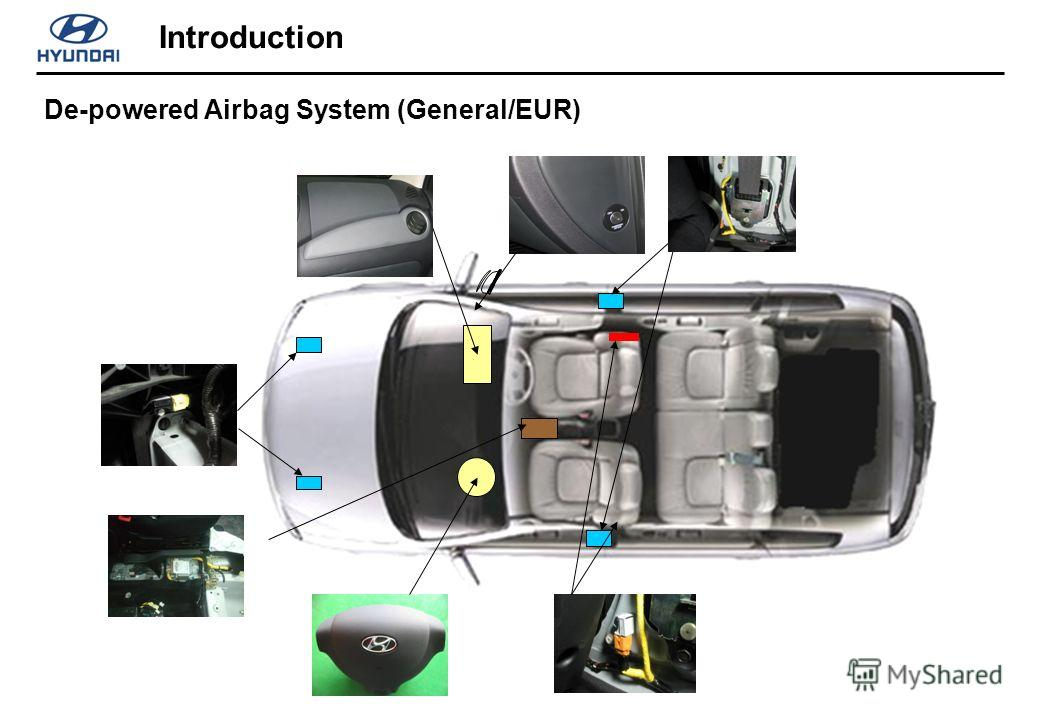 Introduction De-powered Airbag System (General/EUR)