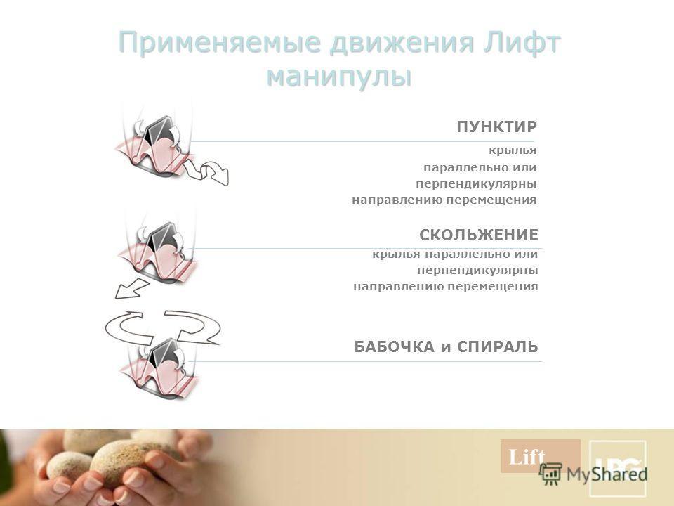 Применяемые движения Лифт манипулы ПУНКТИР крылья параллельно или перпендикулярны направлению перемещения СКОЛЬЖЕНИЕ крылья параллельно или перпендикулярны направлению перемещения БАБОЧКА и СПИРАЛЬ Lift