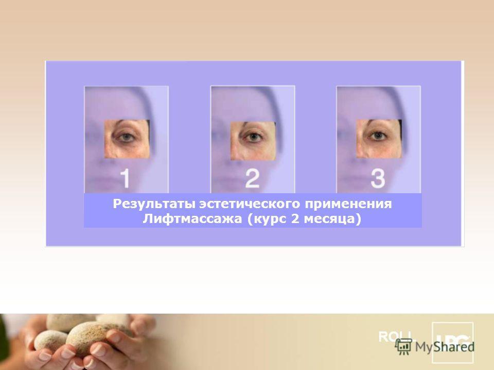 Результаты эстетического применения Лифтмассажа (курс 2 месяца)