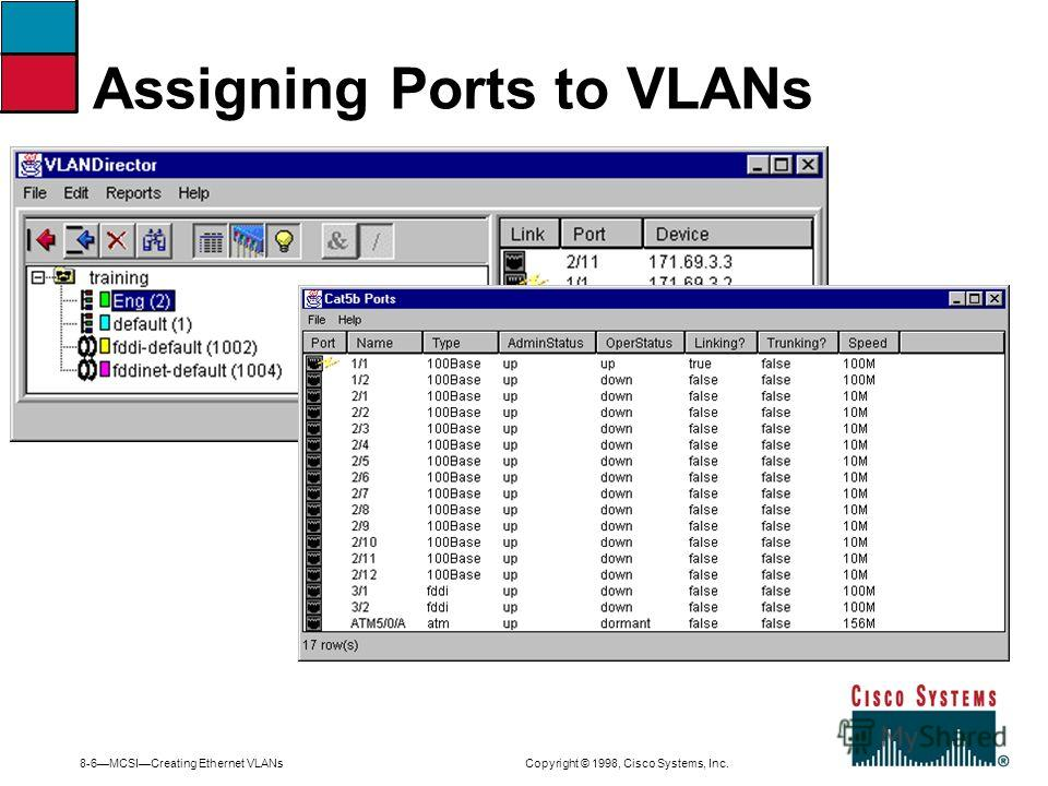 8-6MCSICreating Ethernet VLANs Copyright © 1998, Cisco Systems, Inc. Assigning Ports to VLANs