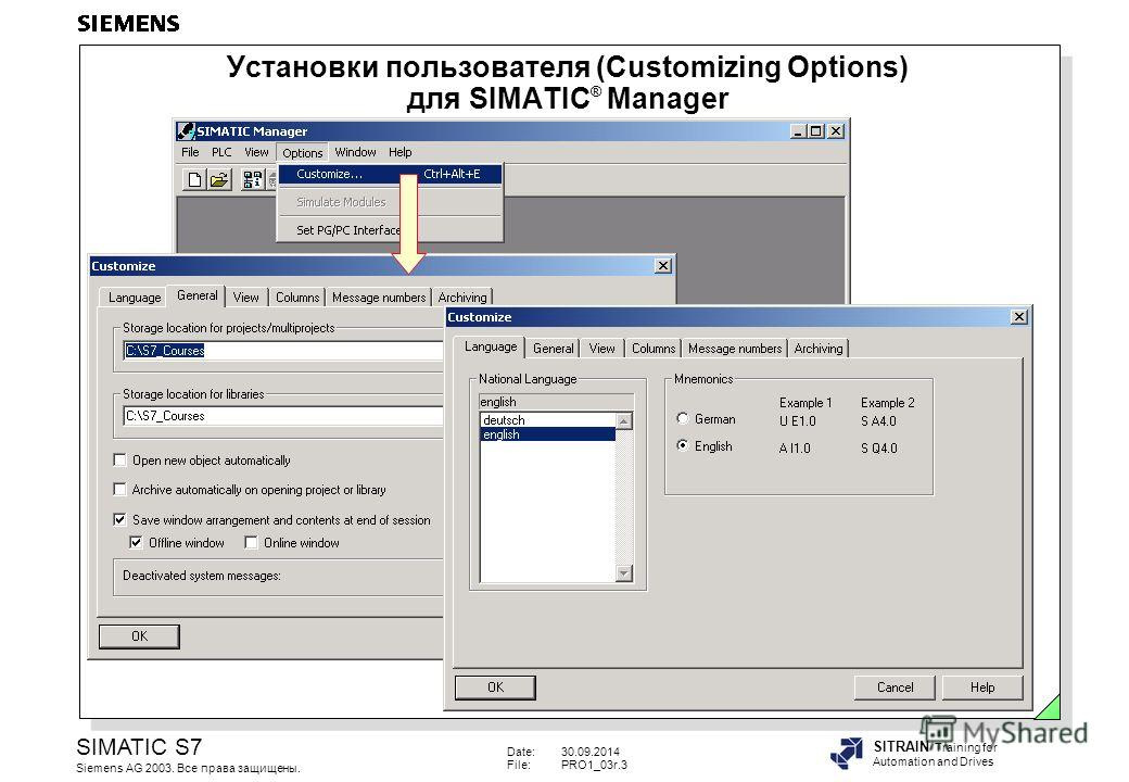 Date:30.09.2014 File:PRO1_03r.3 SIMATIC S7 Siemens AG 2003. Все права защищены. SITRAIN Training for Automation and Drives Установки пользователя (Customizing Options) для SIMATIC ® Manager