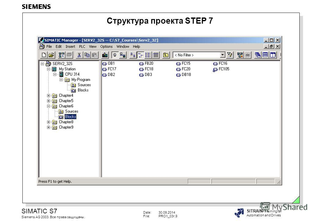 Date:30.09.2014 File:PRO1_03r.9 SIMATIC S7 Siemens AG 2003. Все права защищены. SITRAIN Training for Automation and Drives Структура проекта STEP 7