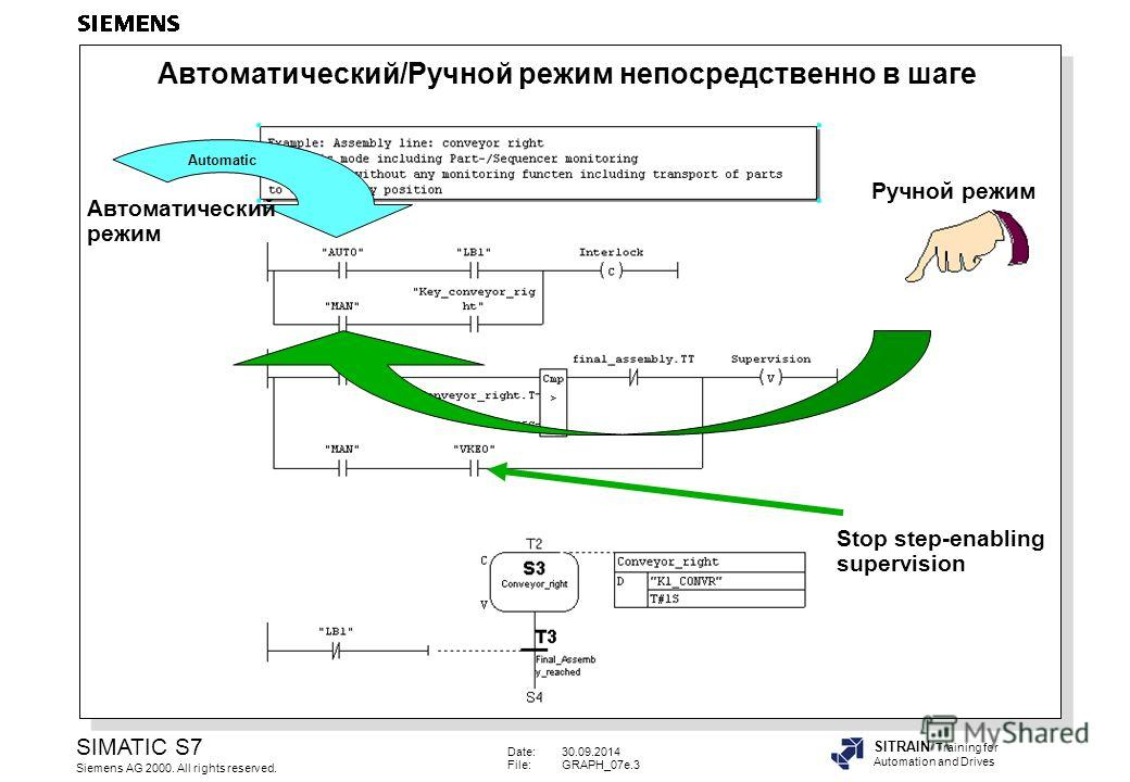 Date:30.09.2014 File:GRAPH_07e.3 SIMATIC S7 Siemens AG 2000. All rights reserved. SITRAIN Training for Automation and Drives Automatic Автоматический режим Ручной режим Stop step-enabling supervision Автоматический/Ручной режим непосредственно в шаге
