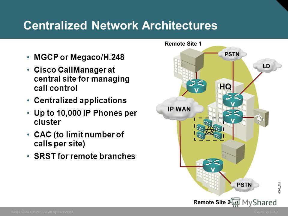 © 2006 Cisco Systems, Inc. All rights reserved. CVOICE v5.01-3 Centralized Network Architectures MGCP or Megaco/H.248 Cisco CallManager at central site for managing call control Centralized applications Up to 10,000 IP Phones per cluster CAC (to limi
