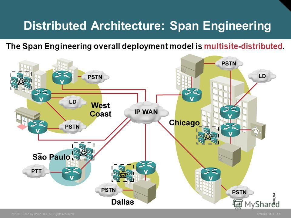 © 2006 Cisco Systems, Inc. All rights reserved. CVOICE v5.01-5 Distributed Architecture: Span Engineering The Span Engineering overall deployment model is multisite-distributed.