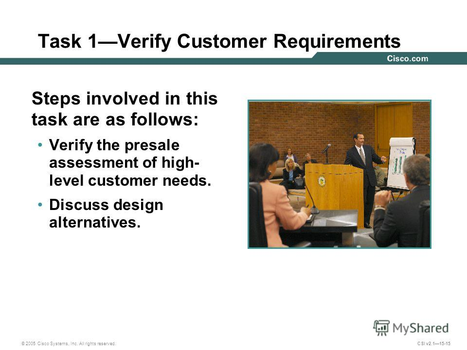 © 2005 Cisco Systems, Inc. All rights reserved. CSI v2.115-15 Steps involved in this task are as follows: Verify the presale assessment of high- level customer needs. Discuss design alternatives. Task 1Verify Customer Requirements
