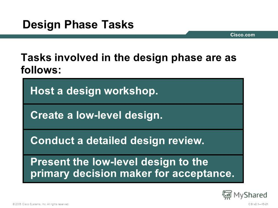 © 2005 Cisco Systems, Inc. All rights reserved. CSI v2.115-21 Design Phase Tasks Tasks involved in the design phase are as follows: Host a design workshop. Create a low-level design. Conduct a detailed design review. Present the low-level design to t