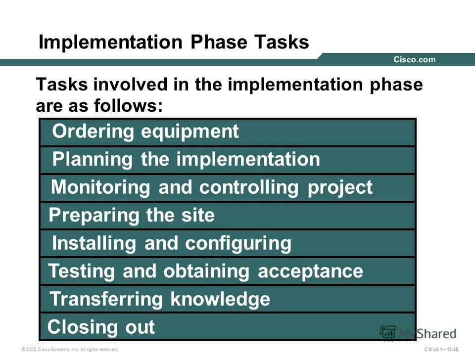 © 2005 Cisco Systems, Inc. All rights reserved. CSI v2.115-28 Implementation Phase Tasks Tasks involved in the implementation phase are as follows: Ordering equipment Planning the implementation Monitoring and controlling project Preparing the site I