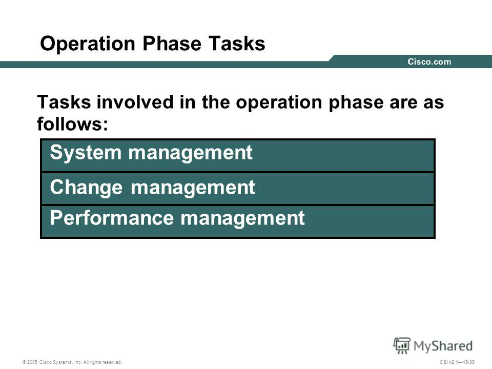 © 2005 Cisco Systems, Inc. All rights reserved. CSI v2.115-39 Operation Phase Tasks Tasks involved in the operation phase are as follows: Performance management System management Change management