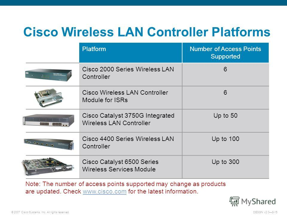 © 2007 Cisco Systems, Inc. All rights reserved.DESGN v2.08-15 Cisco Wireless LAN Controller Platforms Note: The number of access points supported may change as products are updated. Check www.cisco.com for the latest information.www.cisco.com Platfor