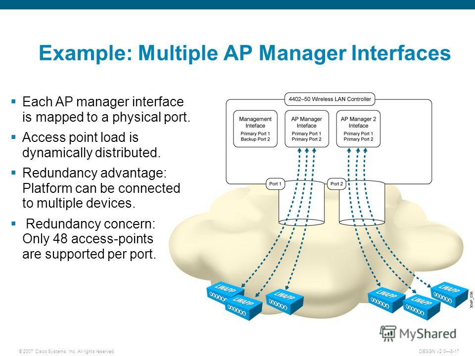 © 2007 Cisco Systems, Inc. All rights reserved.DESGN v2.08-17 Example: Multiple AP Manager Interfaces Each AP manager interface is mapped to a physical port. Access point load is dynamically distributed. Redundancy advantage: Platform can be connecte