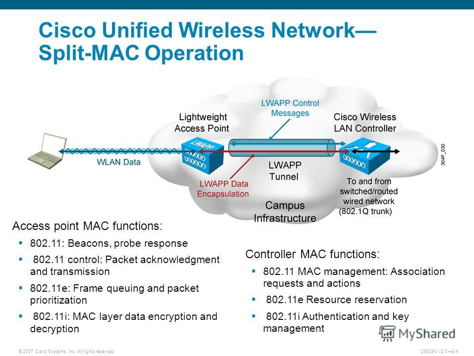 © 2007 Cisco Systems, Inc. All rights reserved.DESGN v2.08-4 Cisco Unified Wireless Network Split-MAC Operation Access point MAC functions: 802.11: Beacons, probe response 802.11 control: Packet acknowledgment and transmission 802.11e: Frame queuing